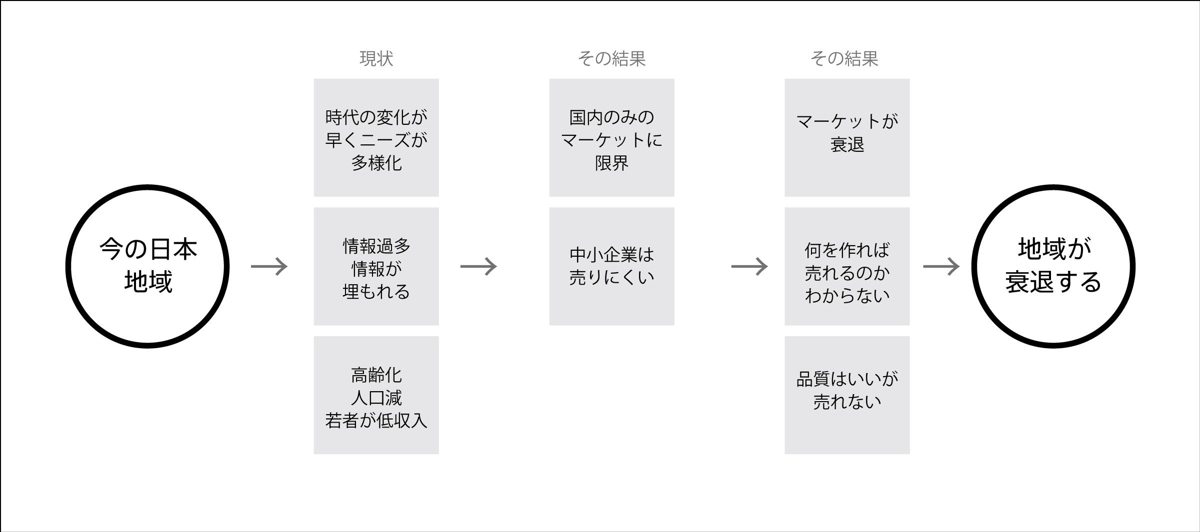 ふるさとグローバルプロデューサー応募用紙01