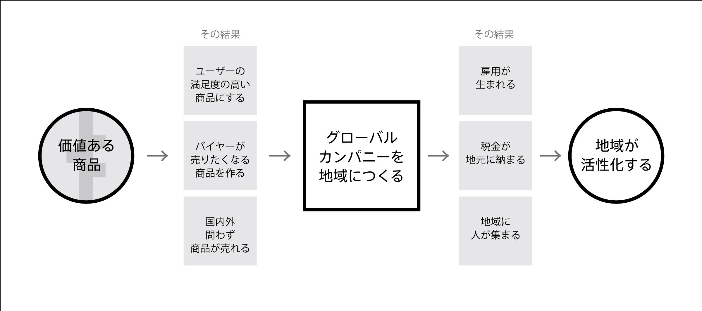 ふるさとグローバルプロデューサー応募用紙05